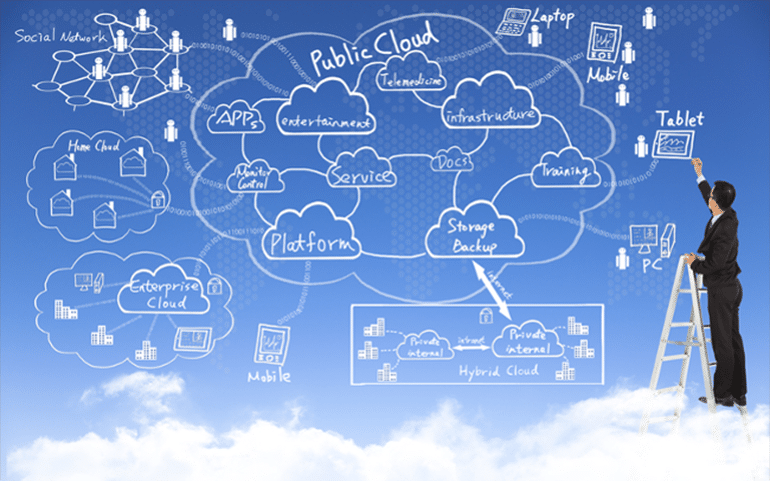 Take your data to the Clouds