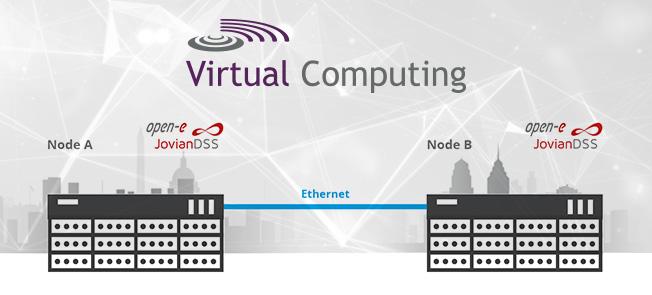 Virtual Computing Case Study