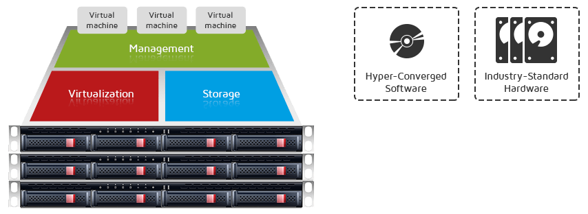 Software for building data storage servers for VMware
