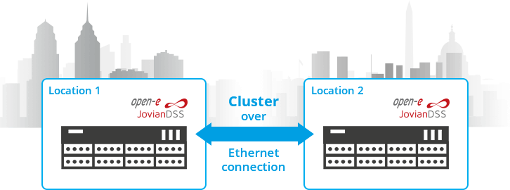 Open-E High Availability Cluster image