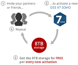 Invite friends to activate a new DSS V7 SOHO and get 8TB Storage for free